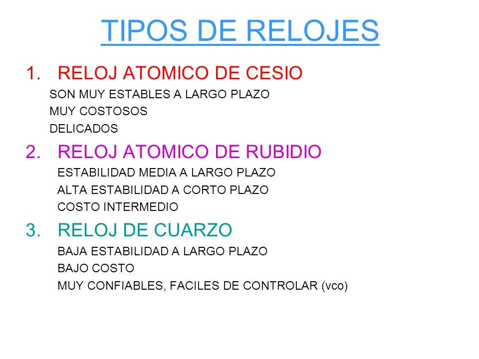 TIPOS DE RELOJES 1.RELOJ ATOMICO DE CESIO SON MUY ESTABLES A LARGO PLAZO MUY COSTOSOS DELICADOS 2.RELOJ ATOMICO DE RUBIDIO ESTABILIDAD MEDIA A LARGO P