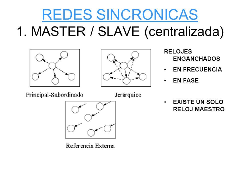 REDES SINCRONICAS 1. MASTER / SLAVE (centralizada) RELOJES ENGANCHADOS EN FRECUENCIA EN FASE EXISTE UN SOLO RELOJ MAESTRO