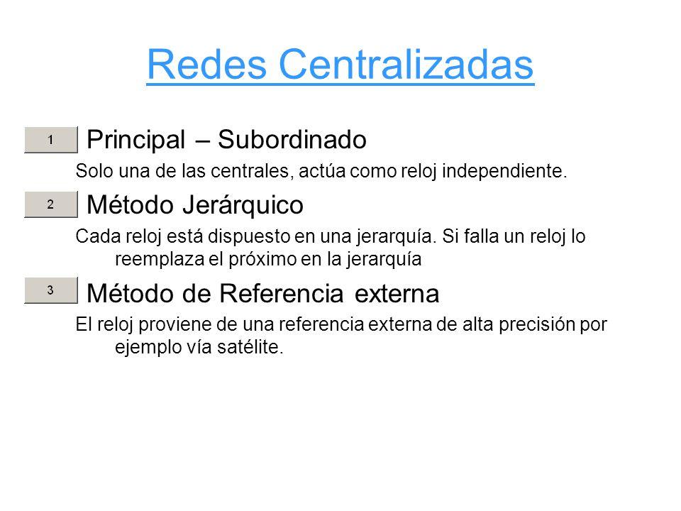Redes Centralizadas 1.Principal – Subordinado Solo una de las centrales, actúa como reloj independiente. 2.Método Jerárquico Cada reloj está dispuesto
