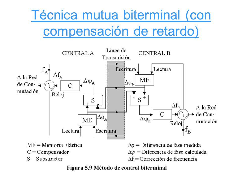 Técnica mutua biterminal (con compensación de retardo)
