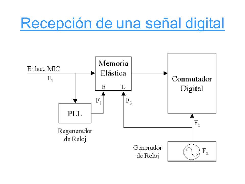 Recepción de una señal digital
