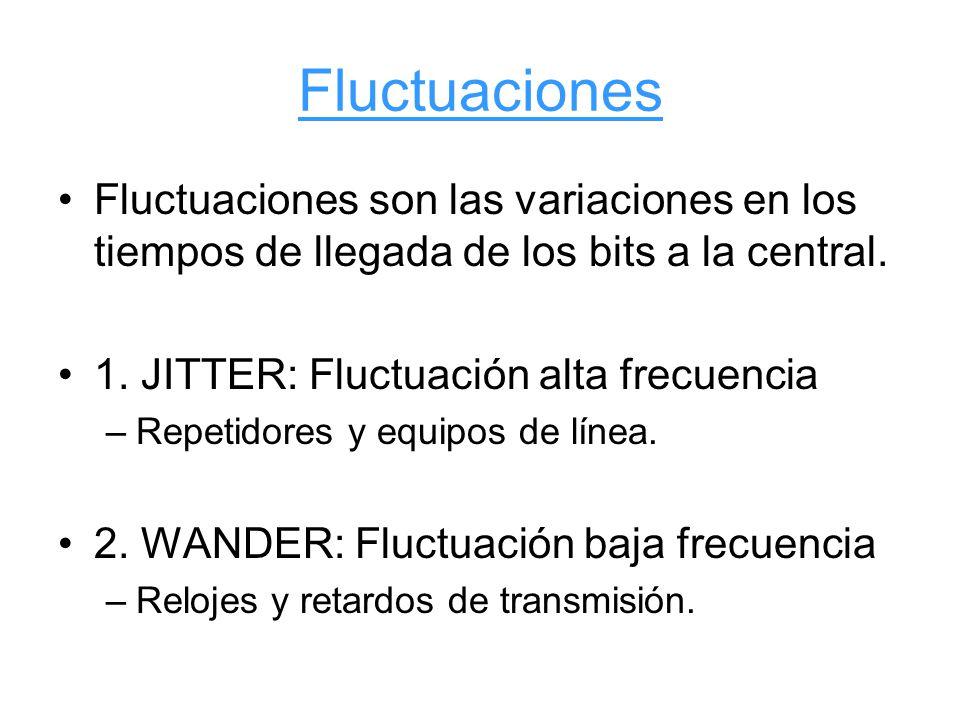 Fluctuaciones Fluctuaciones son las variaciones en los tiempos de llegada de los bits a la central. 1. JITTER: Fluctuación alta frecuencia –Repetidore