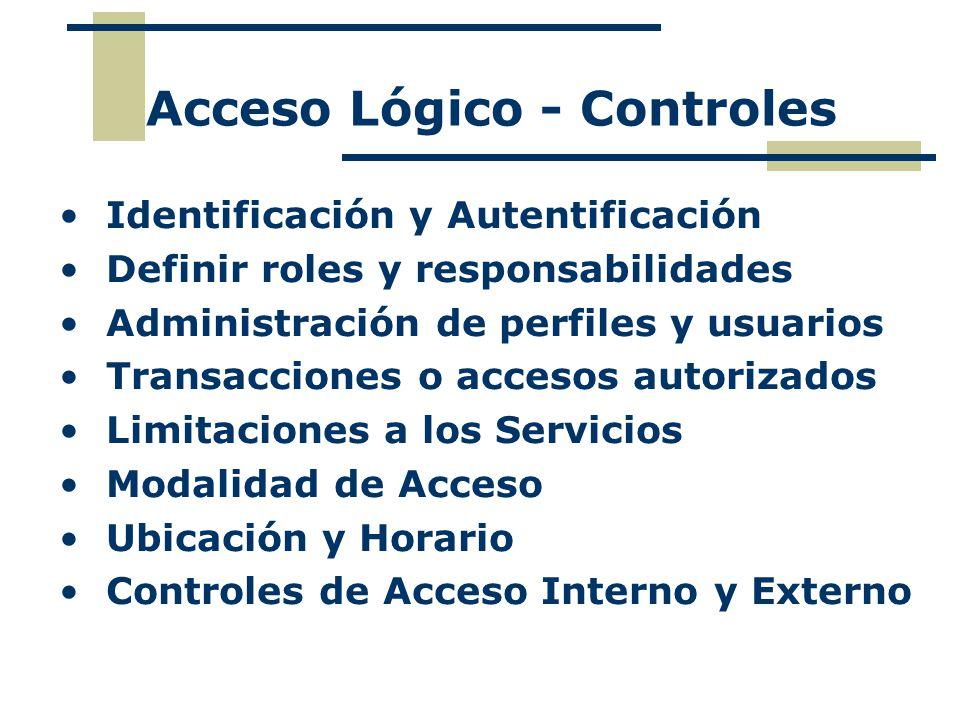 Acceso Lógico - Controles Identificación y Autentificación Definir roles y responsabilidades Administración de perfiles y usuarios Transacciones o accesos autorizados Limitaciones a los Servicios Modalidad de Acceso Ubicación y Horario Controles de Acceso Interno y Externo
