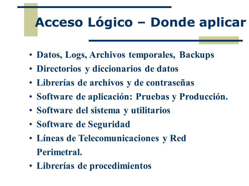 Acceso Lógico – Donde aplicar Datos, Logs, Archivos temporales, Backups Directorios y diccionarios de datos Librerías de archivos y de contraseñas Software de aplicación: Pruebas y Producción.