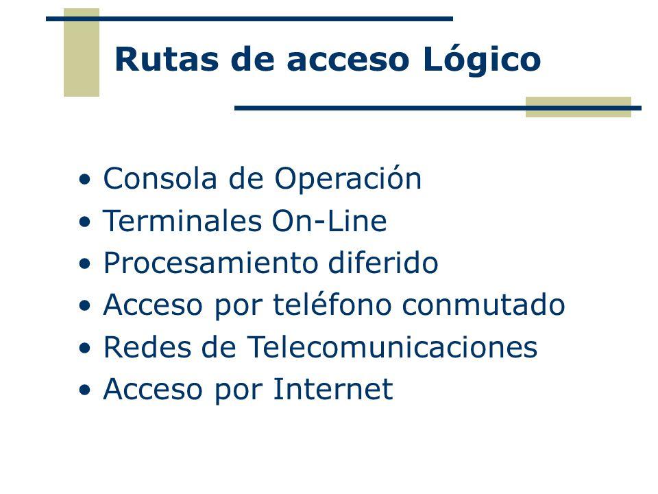 Rutas de acceso Lógico Consola de Operación Terminales On-Line Procesamiento diferido Acceso por teléfono conmutado Redes de Telecomunicaciones Acceso por Internet