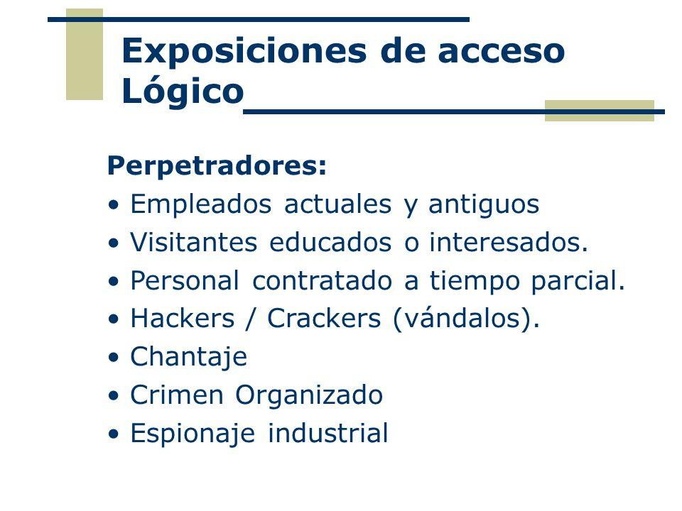 Exposiciones de acceso Lógico Perpetradores: Empleados actuales y antiguos Visitantes educados o interesados. Personal contratado a tiempo parcial. Ha