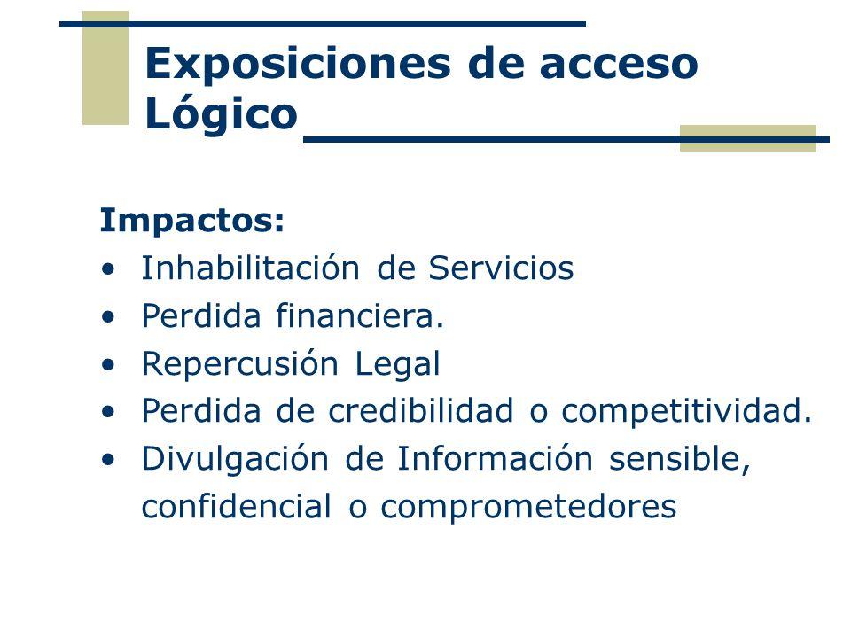 Exposiciones de acceso Lógico Impactos: Inhabilitación de Servicios Perdida financiera. Repercusión Legal Perdida de credibilidad o competitividad. Di