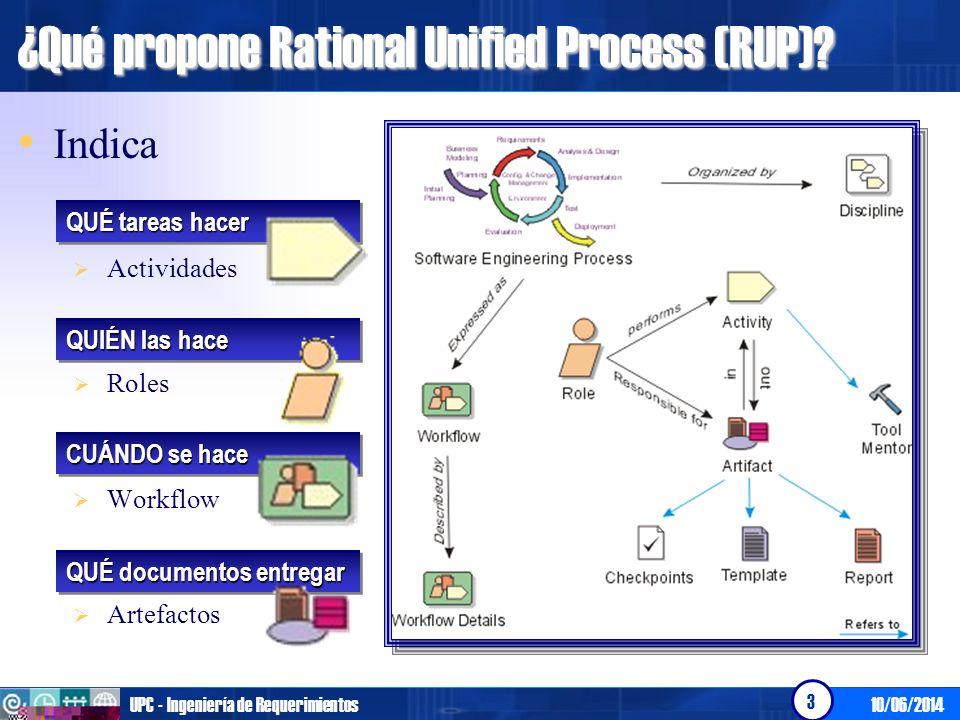 10/06/2014UPC - Ingeniería de Requerimientos 14 Etapas. Administración del Proyecto. Workflow