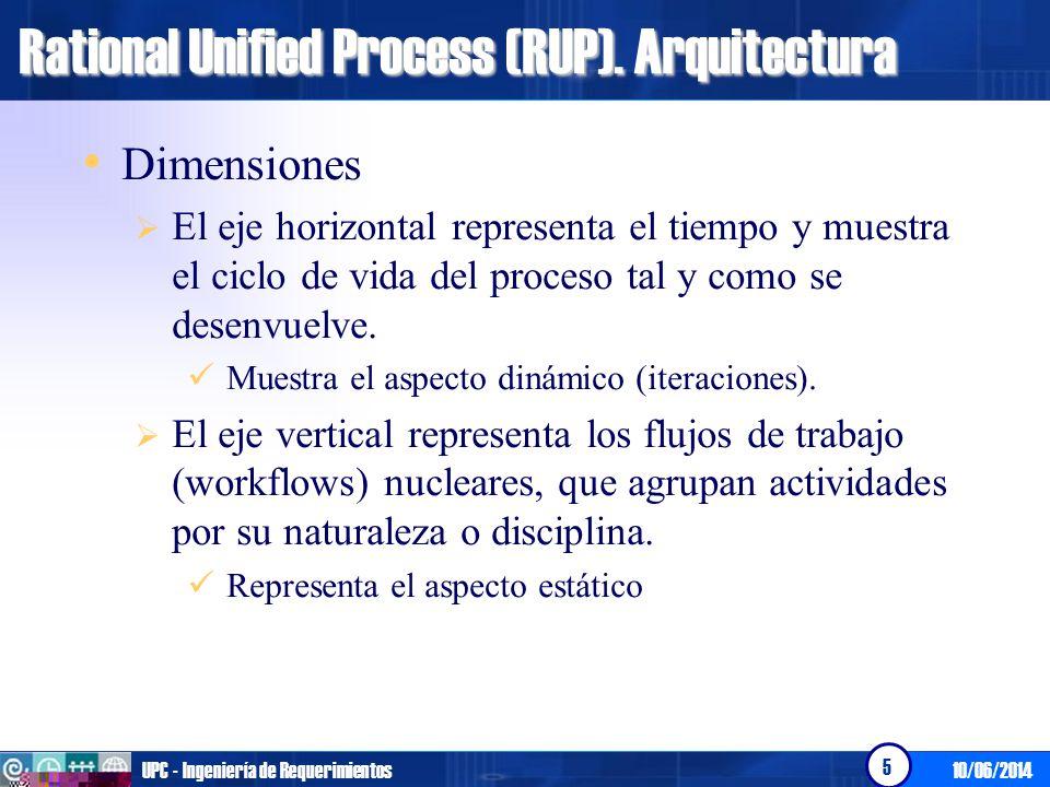 10/06/2014UPC - Ingeniería de Requerimientos 6 Rational Unified Process (RUP).