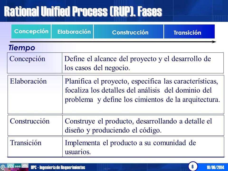 10/06/2014UPC - Ingeniería de Requerimientos 7 Etapas. Modelado del Negocio. Workflow