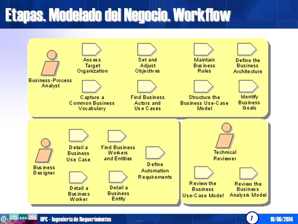 10/06/2014UPC - Ingeniería de Requerimientos 8 Etapas. Requerimientos. Workflow