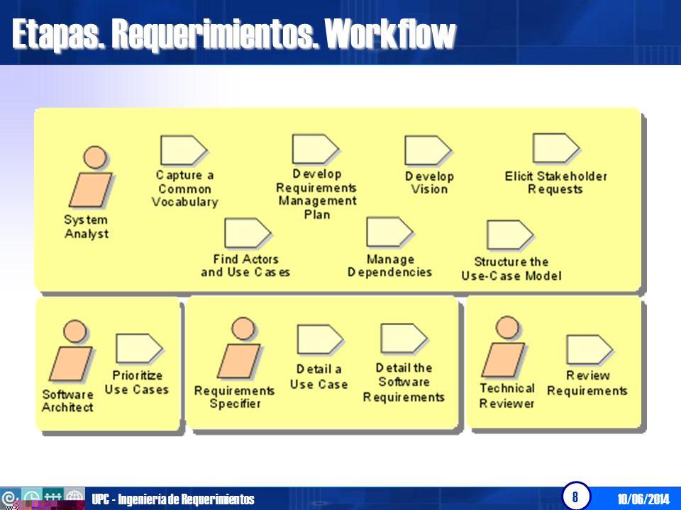10/06/2014UPC - Ingeniería de Requerimientos 9 Etapas. Análisis y Diseño. Workflow