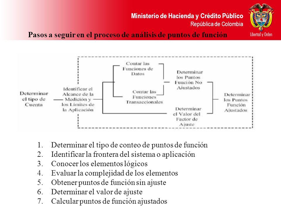 Ministerio de Hacienda y Crédito Público República de Colombia Pasos a seguir en el proceso de análisis de puntos de función 1.Determinar el tipo de c