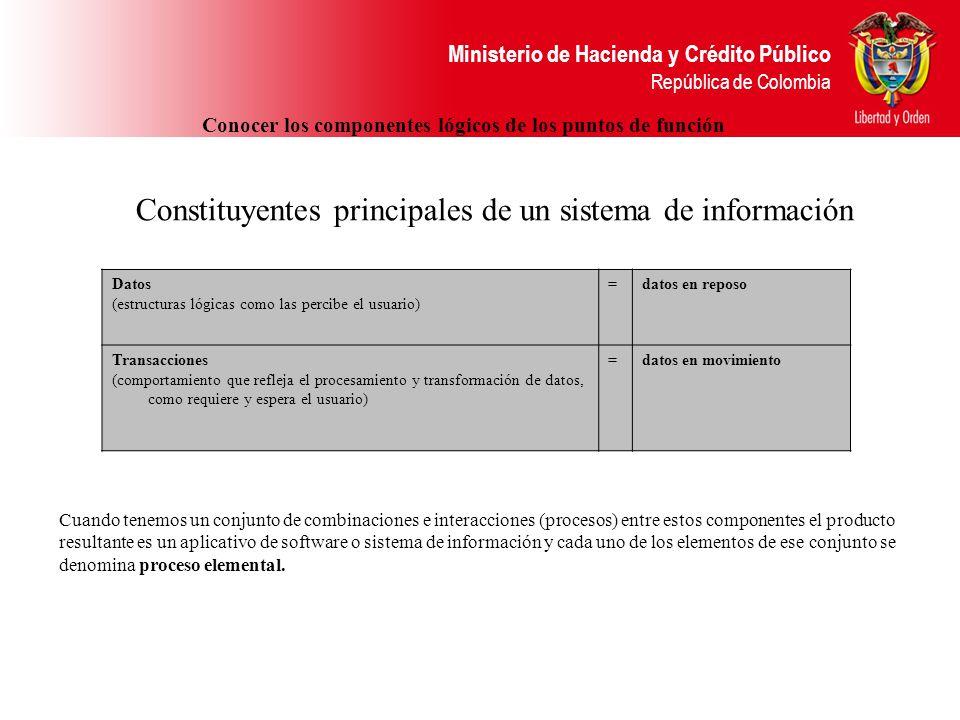 Ministerio de Hacienda y Crédito Público República de Colombia Conocer los componentes lógicos de los puntos de función Datos (estructuras lógicas com