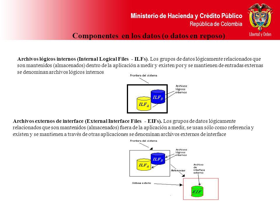 Ministerio de Hacienda y Crédito Público República de Colombia Componentes en los datos (o datos en reposo) Archivos lógicos internos (Internal Logical Files - ILFs).