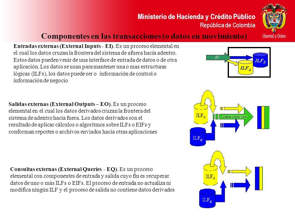 Ministerio de Hacienda y Crédito Público República de Colombia Componentes en las transacciones (o datos en movimiento) Entradas externas (External In