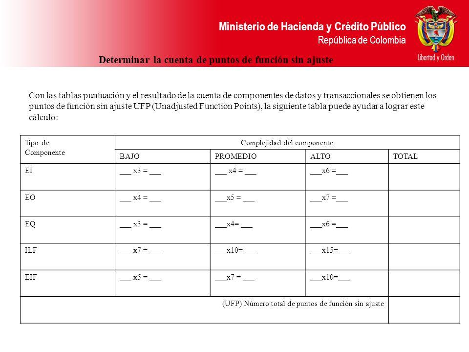 Ministerio de Hacienda y Crédito Público República de Colombia Determinar la cuenta de puntos de función sin ajuste Con las tablas puntuación y el resultado de la cuenta de componentes de datos y transaccionales se obtienen los puntos de función sin ajuste UFP (Unadjusted Function Points), la siguiente tabla puede ayudar a lograr este cálculo: Tipo de Componente Complejidad del componente BAJOPROMEDIOALTOTOTAL EI___ x3 = ______ x4 = ______x6 =___ EO___ x4 = ______x5 = ______x7 =___ EQ___ x3 = ______x4= ______x6 =___ ILF___ x7 = ______x10= ______x15=___ EIF___ x5 = ______x7 = ______x10=___ (UFP) Número total de puntos de función sin ajuste