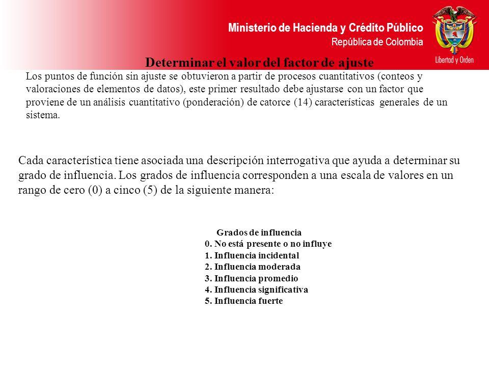 Ministerio de Hacienda y Crédito Público República de Colombia Determinar el valor del factor de ajuste Los puntos de función sin ajuste se obtuvieron