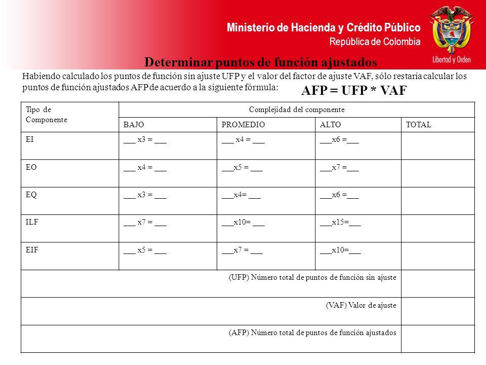 Ministerio de Hacienda y Crédito Público República de Colombia Determinar puntos de función ajustados Habiendo calculado los puntos de función sin ajuste UFP y el valor del factor de ajuste VAF, sólo restaría calcular los puntos de función ajustados AFP de acuerdo a la siguiente fórmula: AFP = UFP * VAF Tipo de Componente Complejidad del componente BAJOPROMEDIOALTOTOTAL EI___ x3 = ______ x4 = ______x6 =___ EO___ x4 = ______x5 = ______x7 =___ EQ___ x3 = ______x4= ______x6 =___ ILF___ x7 = ______x10= ______x15=___ EIF___ x5 = ______x7 = ______x10=___ (UFP) Número total de puntos de función sin ajuste (VAF) Valor de ajuste (AFP) Número total de puntos de función ajustados