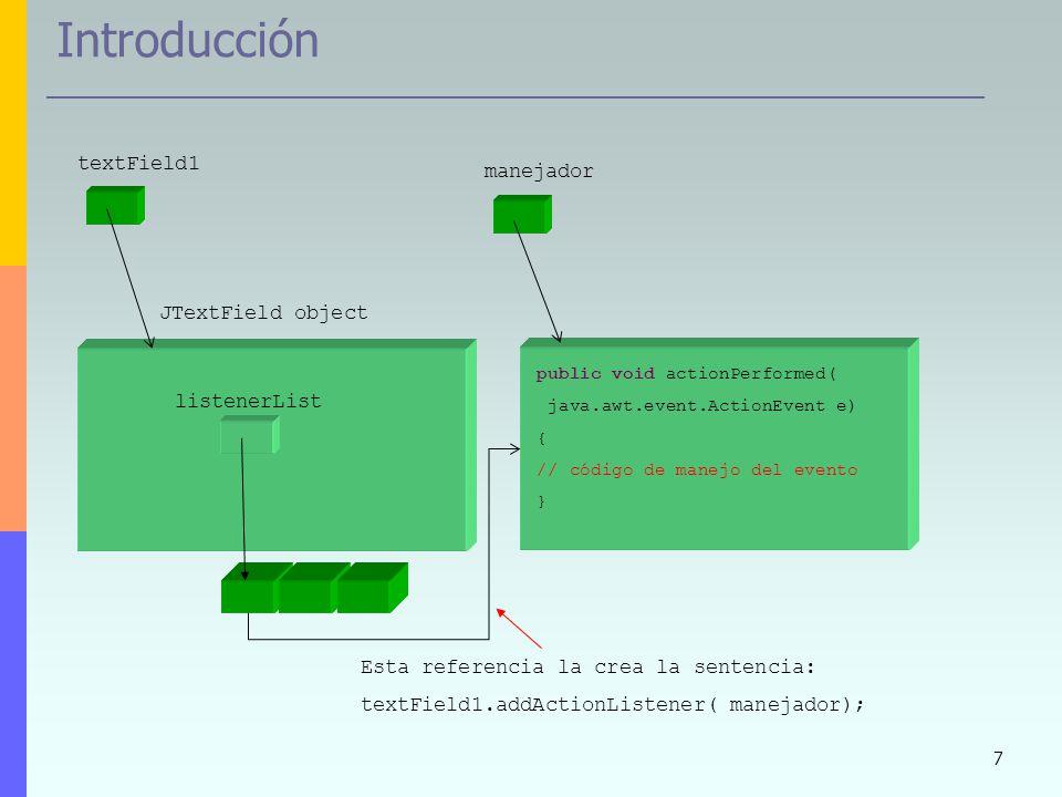 7 Introducción public void actionPerformed( java.awt.event.ActionEvent e) { // código de manejo del evento } JTextField object manejador textField1 li