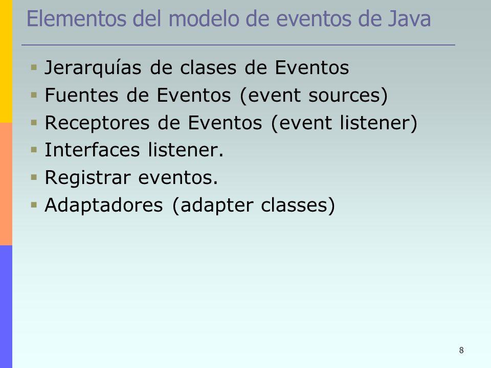 8 Elementos del modelo de eventos de Java Jerarquías de clases de Eventos Fuentes de Eventos (event sources) Receptores de Eventos (event listener) In