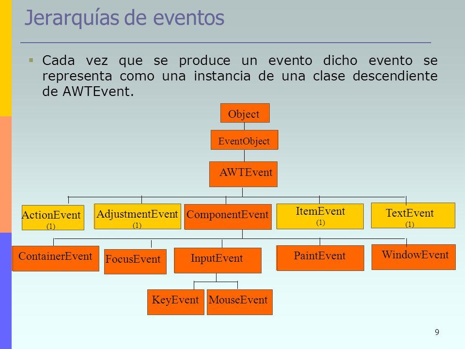 9 Jerarquías de eventos Cada vez que se produce un evento dicho evento se representa como una instancia de una clase descendiente de AWTEvent. ActionE