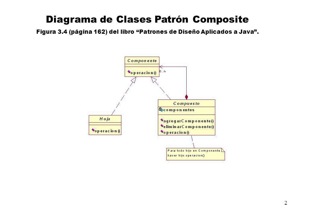2 Diagrama de Clases Patrón Composite Figura 3.4 (página 162) del libro Patrones de Diseño Aplicados a Java.