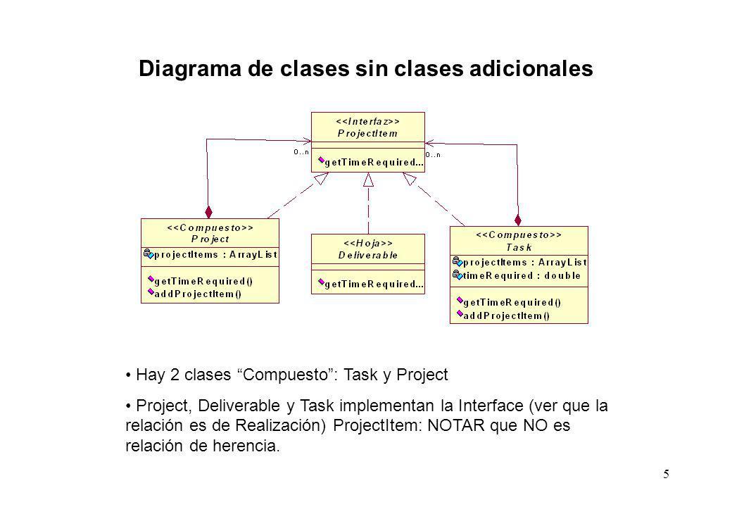 5 Diagrama de clases sin clases adicionales Hay 2 clases Compuesto: Task y Project Project, Deliverable y Task implementan la Interface (ver que la relación es de Realización) ProjectItem: NOTAR que NO es relación de herencia.
