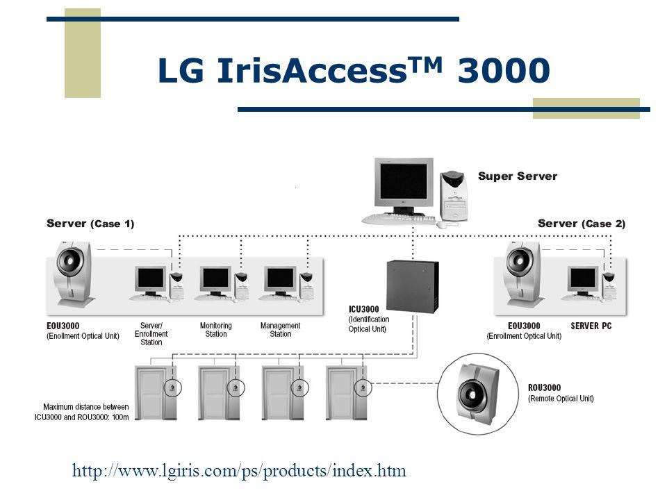 LG IrisAccess TM 3000 http://www.lgiris.com/ps/products/index.htm