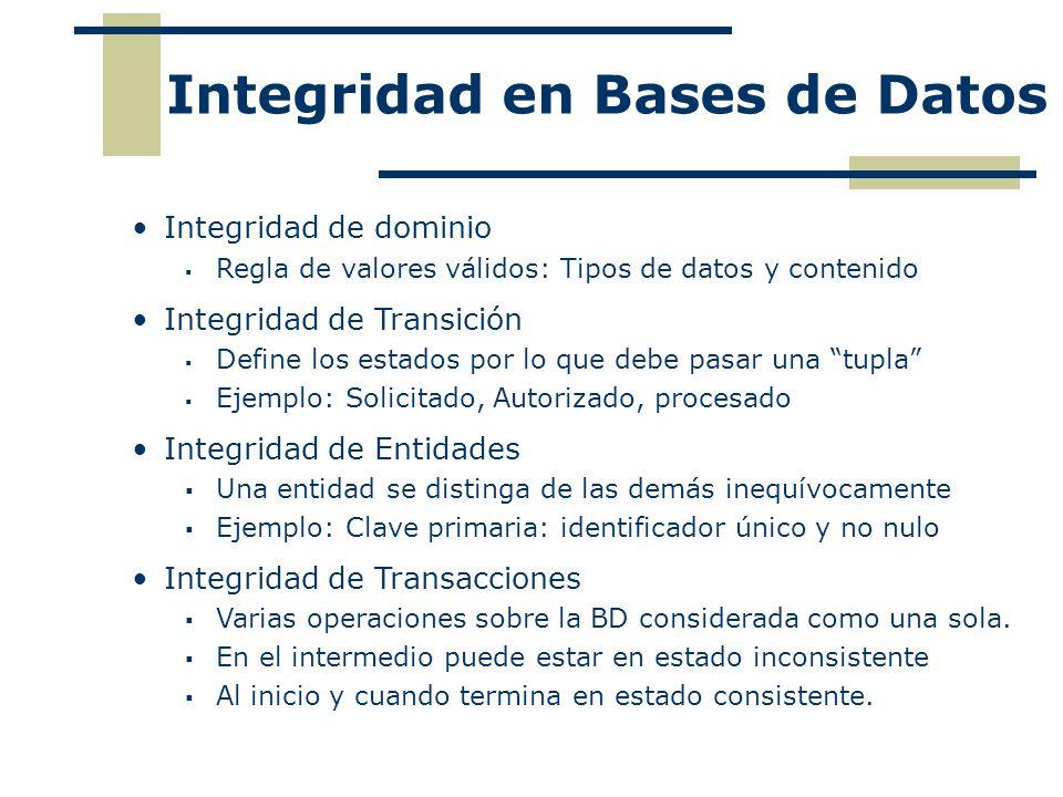 Integridad en Bases de Datos Integridad de dominio Regla de valores válidos: Tipos de datos y contenido Integridad de Transición Define los estados po