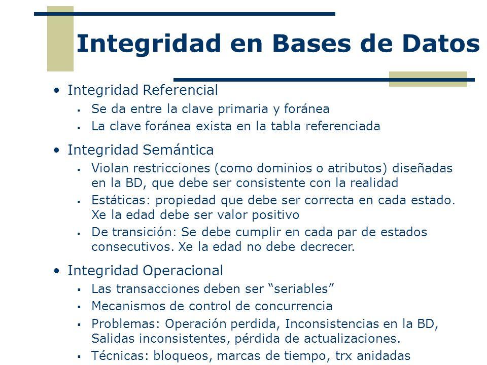 Integridad en Bases de Datos Integridad Referencial Se da entre la clave primaria y foránea La clave foránea exista en la tabla referenciada Integrida