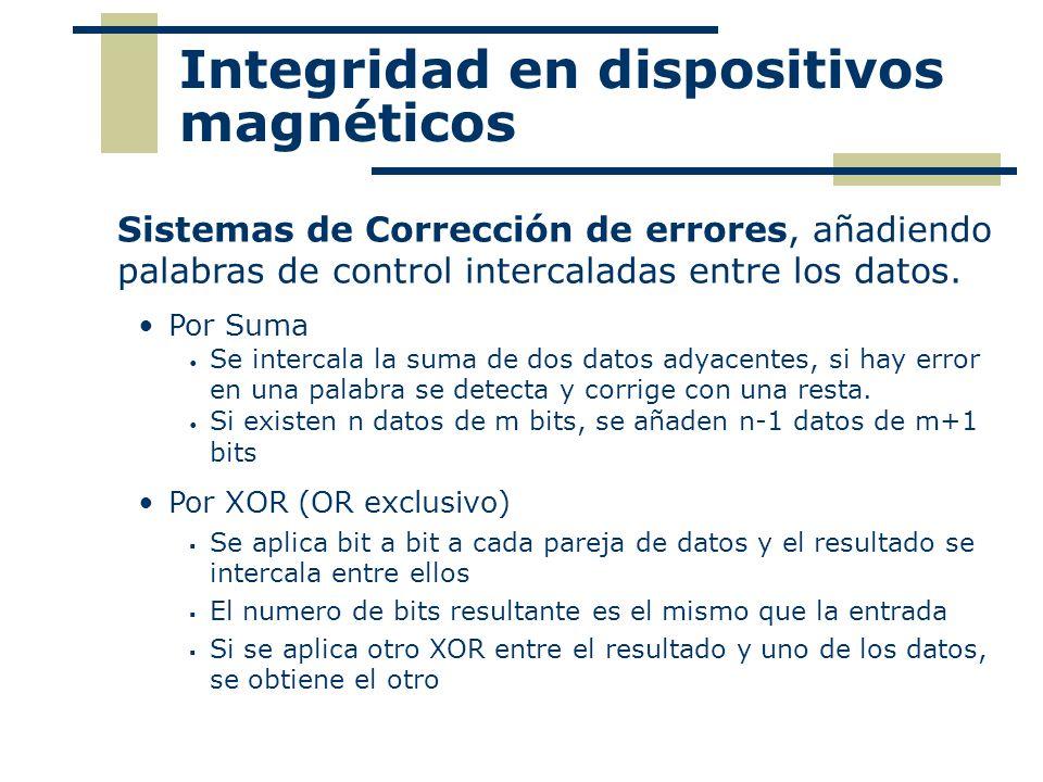 Integridad en dispositivos magnéticos Sistemas de Corrección de errores, añadiendo palabras de control intercaladas entre los datos. Por Suma Se inter