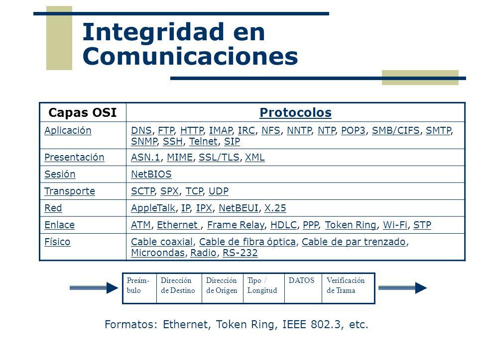 Integridad en Comunicaciones Verificación de Trama DATOSTipo / Longitud Dirección de Origen Dirección de Destino Preám- bulo Formatos: Ethernet, Token