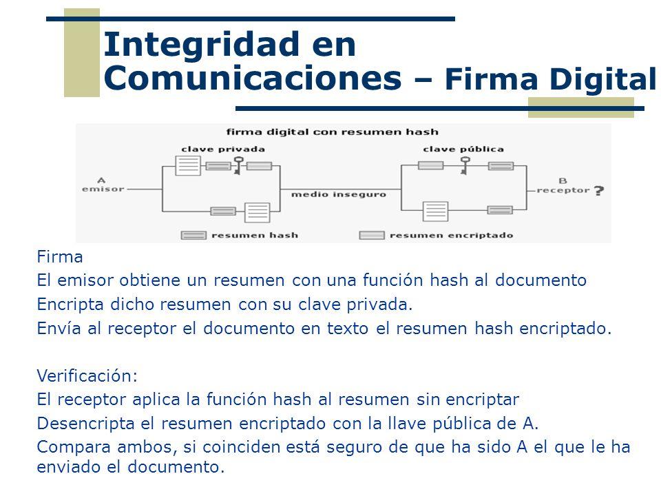 Firma El emisor obtiene un resumen con una función hash al documento Encripta dicho resumen con su clave privada. Envía al receptor el documento en te