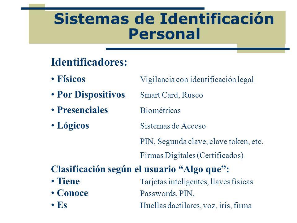 Sistemas de Identificación Personal Identificadores: Físicos Vigilancia con identificación legal Por Dispositivos Smart Card, Rusco Presenciales Biomé