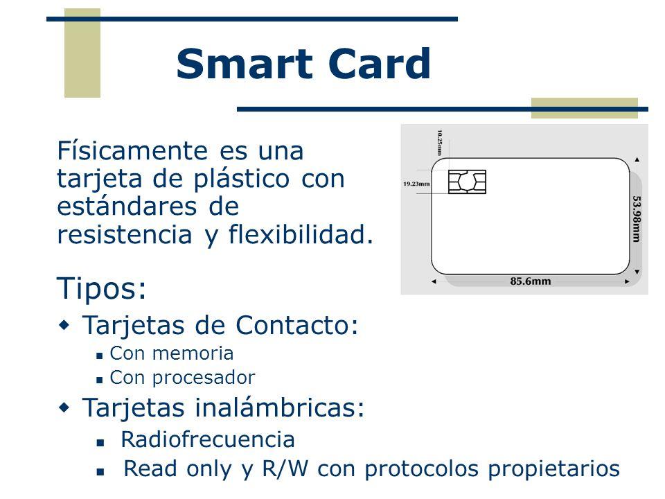 Smart Card Físicamente es una tarjeta de plástico con estándares de resistencia y flexibilidad. Tipos: Tarjetas de Contacto: Con memoria Con procesado