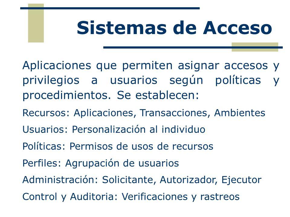 Aplicaciones que permiten asignar accesos y privilegios a usuarios según políticas y procedimientos. Se establecen: Recursos: Aplicaciones, Transaccio