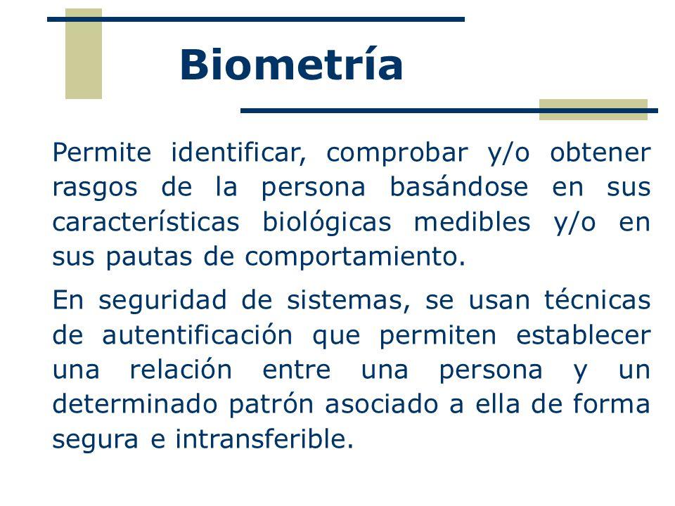 Controles biométricos Por Características: Fisiológicas Huella digital Iris y Retina Reconocimiento Facial Geometría de la mano Comportamiento Firma Voz Dinámica del Teclado