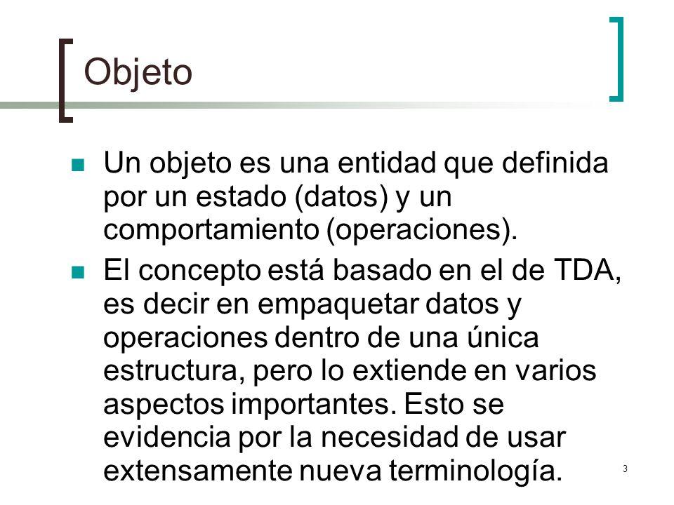 3 Objeto Un objeto es una entidad que definida por un estado (datos) y un comportamiento (operaciones).