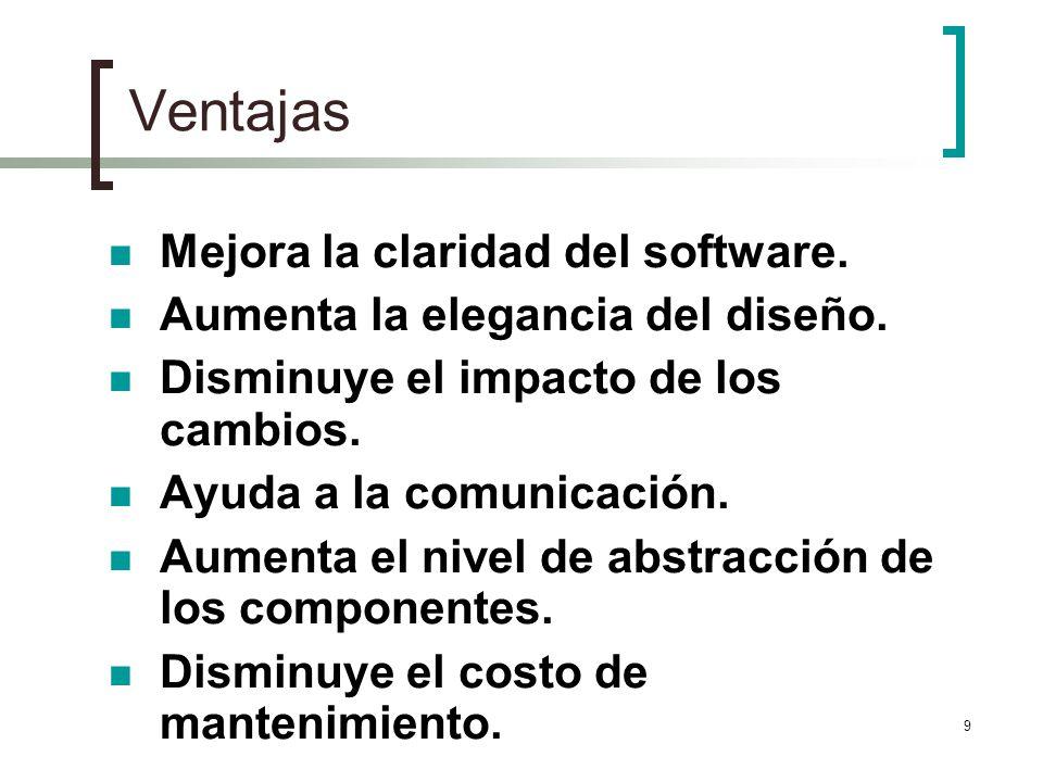 10 Desventajas Aumenta el esfuerzo inicial de construcción del software.