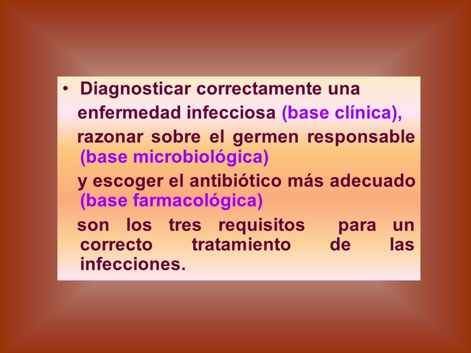 Diagnosticar correctamente una enfermedad infecciosa (base clínica), razonar sobre el germen responsable (base microbiológica) y escoger el antibiótic