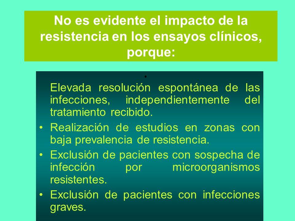 Elevada resolución espontánea de las infecciones, independientemente del tratamiento recibido. Realización de estudios en zonas con baja prevalencia d