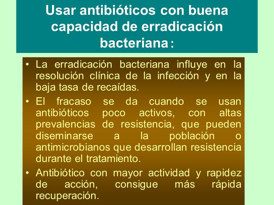 La erradicación bacteriana influye en la resolución clínica de la infección y en la baja tasa de recaídas. El fracaso se da cuando se usan antibiótico