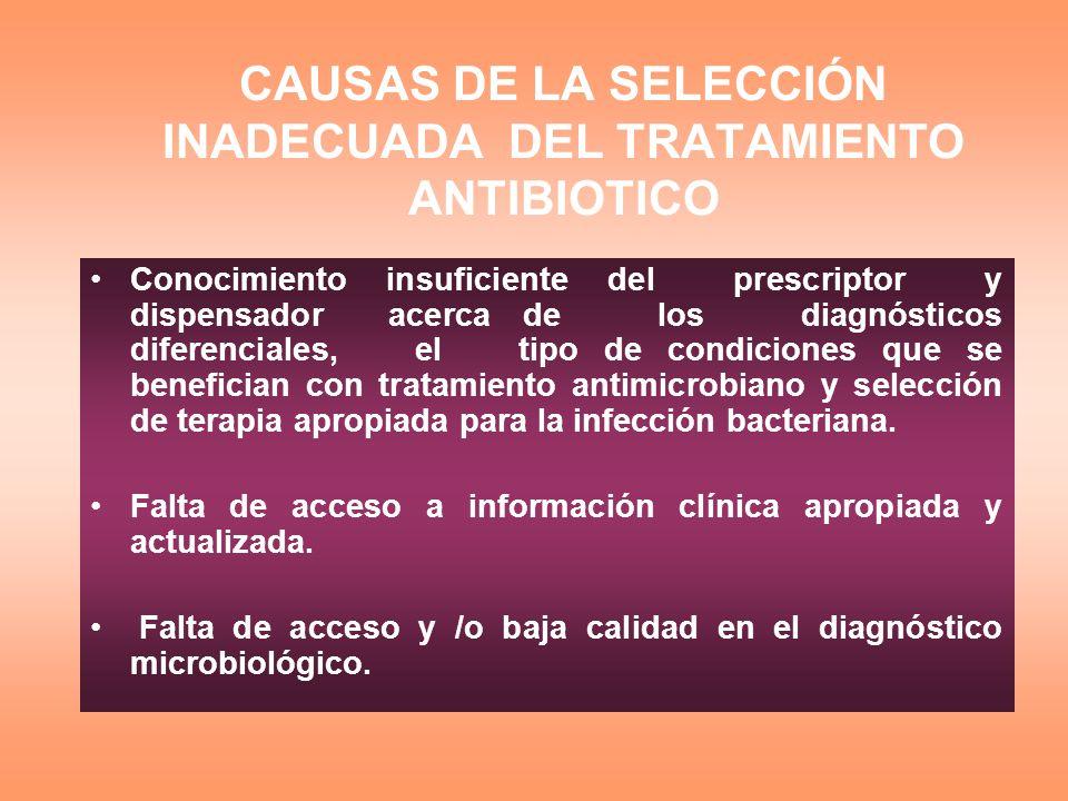 CAUSAS DE LA SELECCIÓN INADECUADA DEL TRATAMIENTO ANTIBIOTICO Conocimiento insuficiente del prescriptor y dispensador acerca de los diagnósticos difer