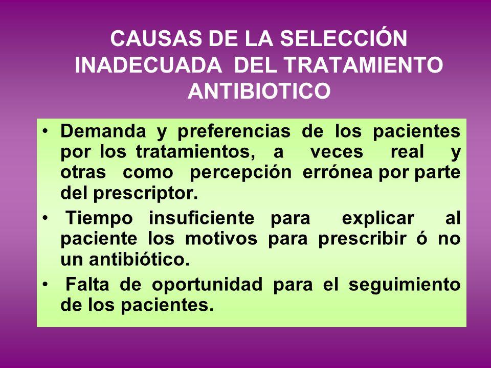 CAUSAS DE LA SELECCIÓN INADECUADA DEL TRATAMIENTO ANTIBIOTICO Demanda y preferencias de los pacientes por los tratamientos, a veces real y otras como