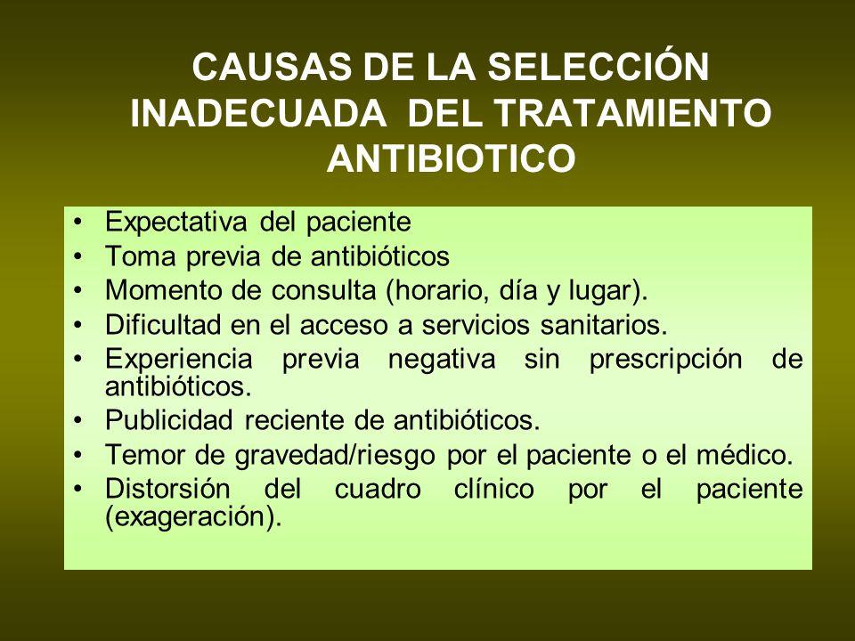 CAUSAS DE LA SELECCIÓN INADECUADA DEL TRATAMIENTO ANTIBIOTICO Expectativa del paciente Toma previa de antibióticos Momento de consulta (horario, día y