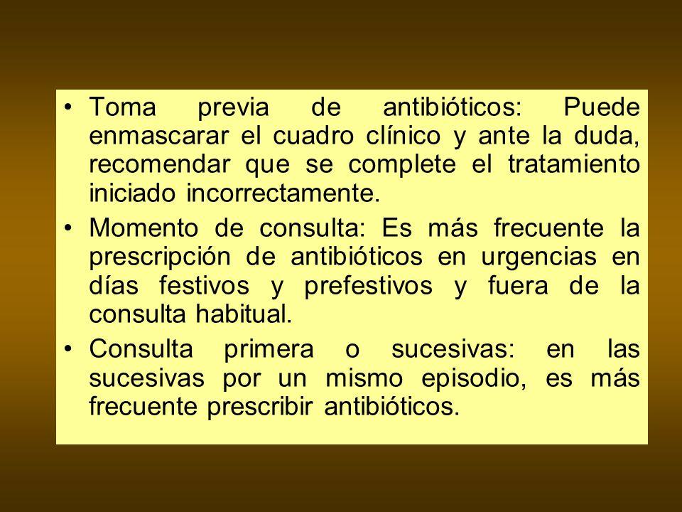Toma previa de antibióticos: Puede enmascarar el cuadro clínico y ante la duda, recomendar que se complete el tratamiento iniciado incorrectamente. Mo