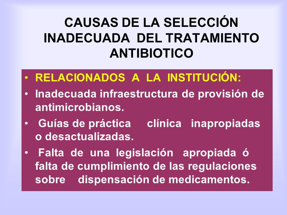 CAUSAS DE LA SELECCIÓN INADECUADA DEL TRATAMIENTO ANTIBIOTICO RELACIONADOS A LA INSTITUCIÓN: Inadecuada infraestructura de provisión de antimicrobiano