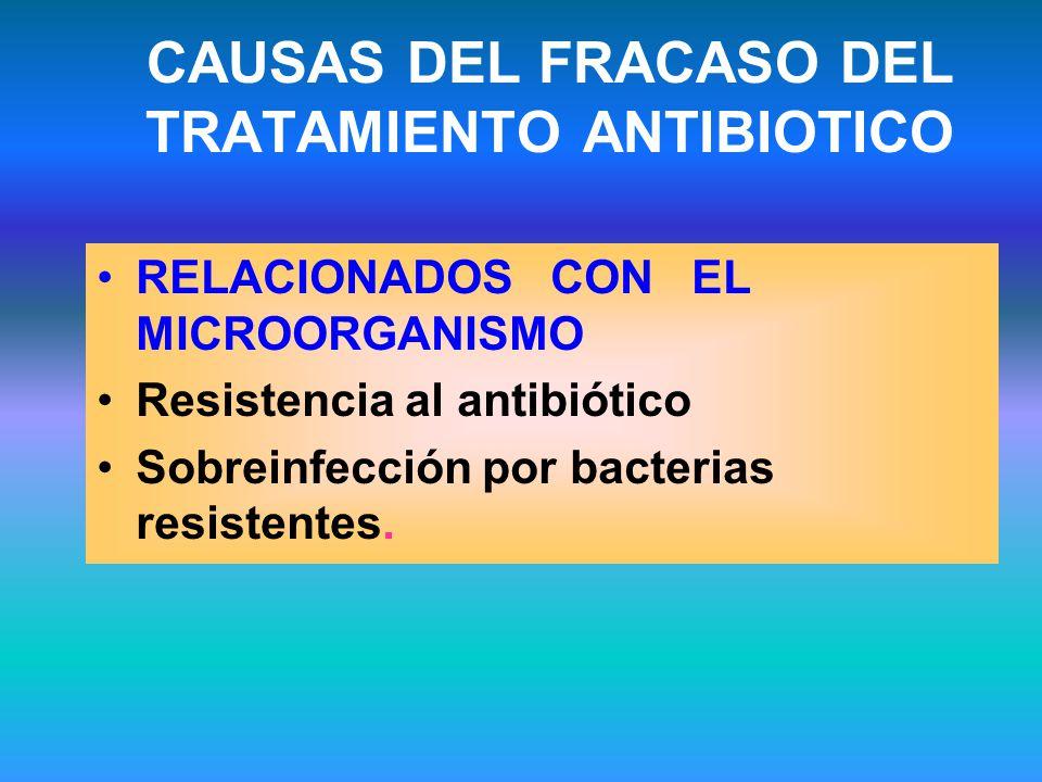 CAUSAS DEL FRACASO DEL TRATAMIENTO ANTIBIOTICO RELACIONADOS CON EL MICROORGANISMO Resistencia al antibiótico Sobreinfección por bacterias resistentes.