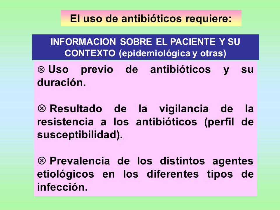 El uso de antibióticos requiere: INFORMACION SOBRE EL PACIENTE Y SU CONTEXTO (epidemiológica y otras) Uso previo de antibióticos y su duración. Result